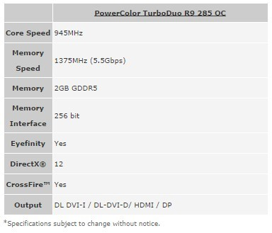 Powercolor Radeon R9 285 TurboDuo OC_2