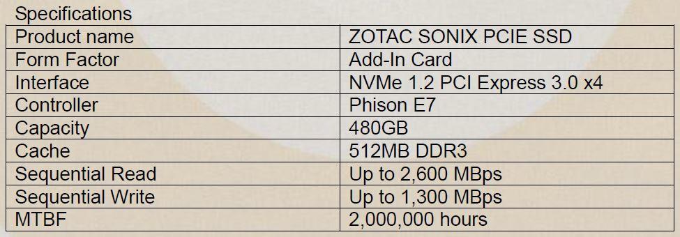 ZOTAC SONIX PCIe SSD 05