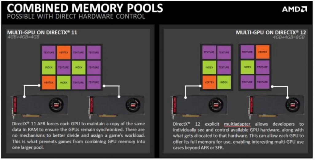 DirectX 12 dva različita GPU-a 03