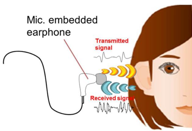 NEC utvrđivanje identiteta zvukom 01