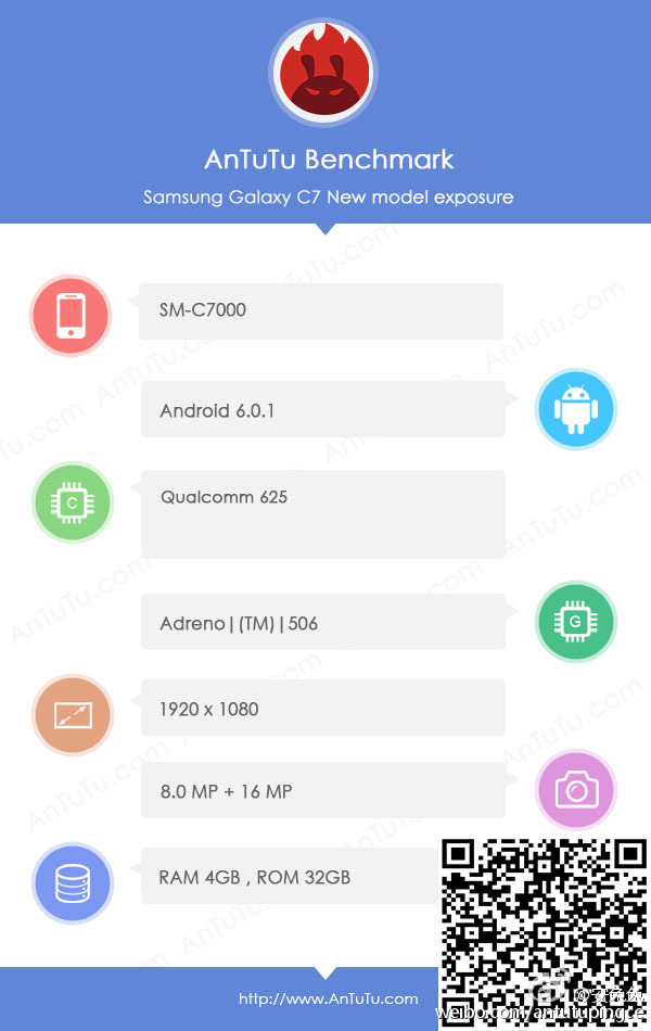 Galaxy C7 AnTuTu rezultati 01