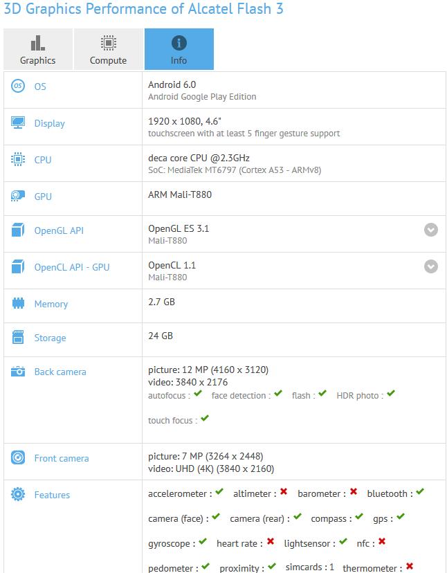 Alcatel Flash 3 GFXBench