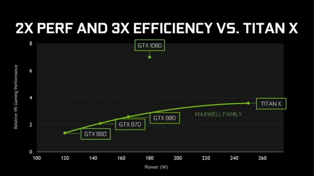 NVIDIA GeForce GTX1080 03