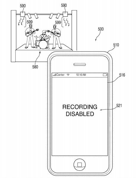 Apple infra-red blokator kamere