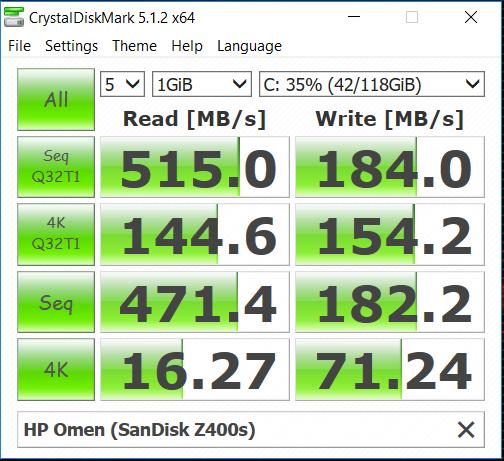CrystalDiskMark Omen (SanDisk z400s)