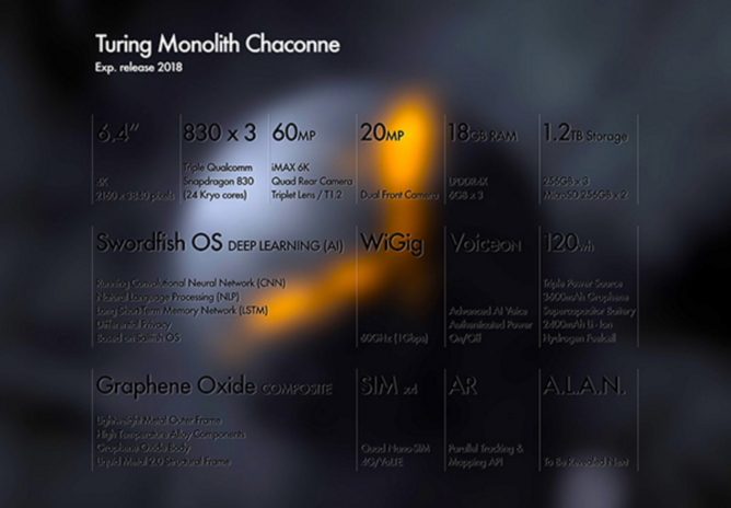 Turing Monolith Chaconne 02