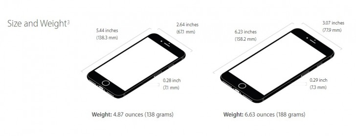 iPhone 7 veličina i težina