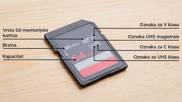 Objašnjenje oznaka na memorijskoj kartici
