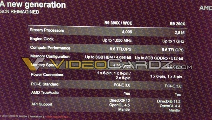Radeon R9 390X 78a (1)