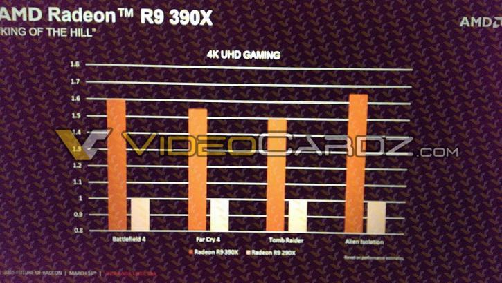 Radeon R9 390X 78d (1)
