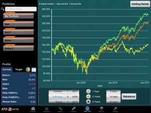 99999-alpha-trader-is-a-global-trading-suite-for-investment-pros-the-app-gives-real-time-stock-prices-price-alerts-portfolio-risk-indications-asset-correlation-and-asset-category-charts