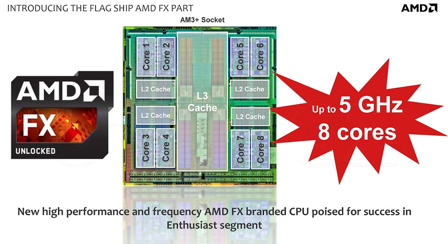AMD-FX-9590-5-GHz