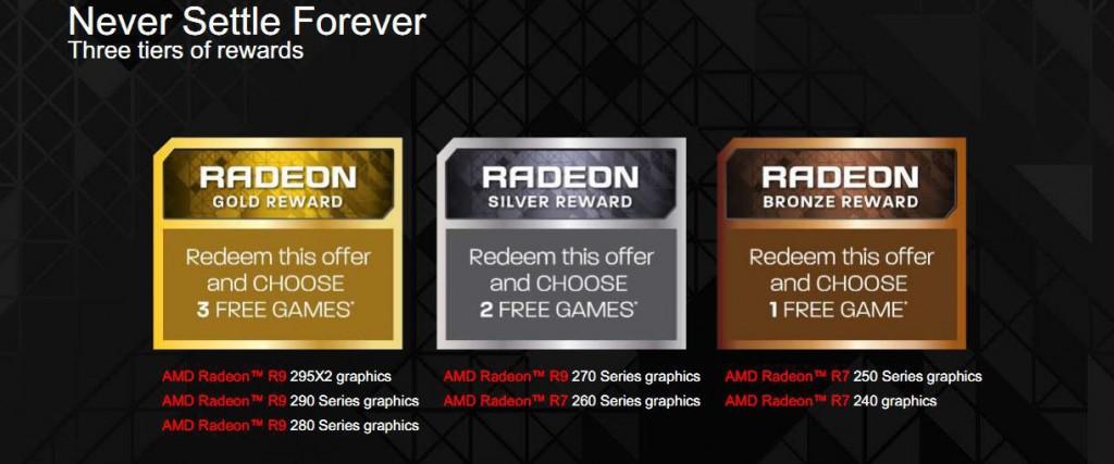 AMD Never Settle Forever Tier