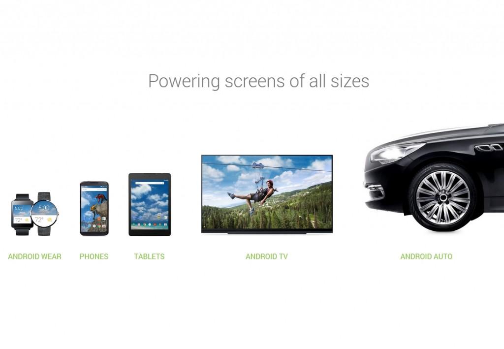 Android cinjenice 3 (brojni razni uredjaji)