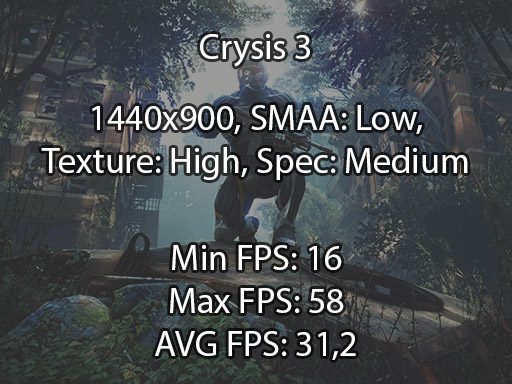 Crysis 3 N76VB benchmark