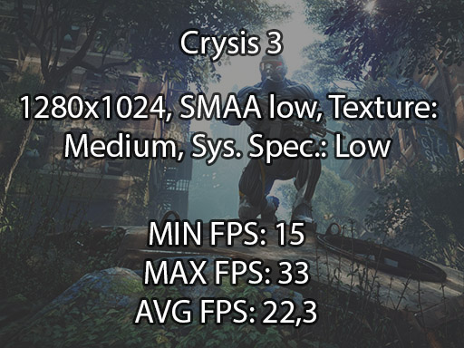 Crysis 3 benchmark