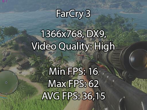 FarCry 3 N76VB benchmark