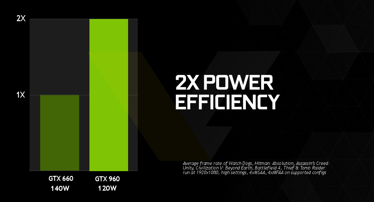 GTX-960-98d