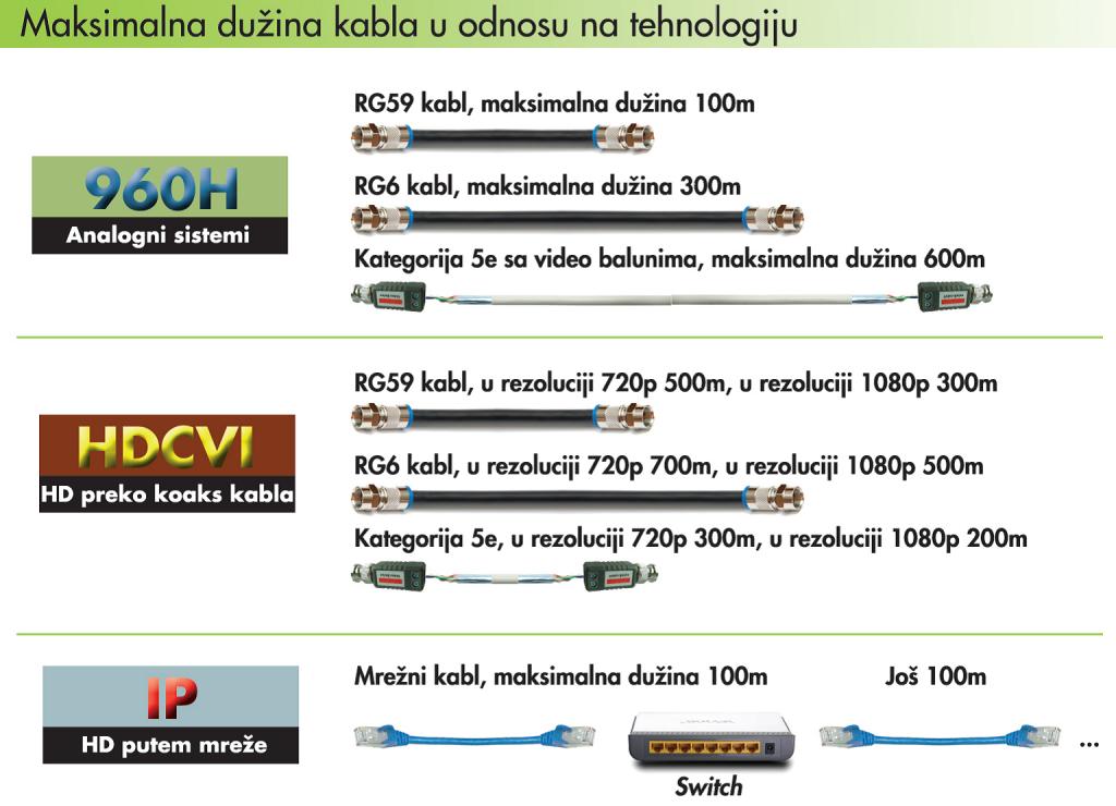 HDCVI 02