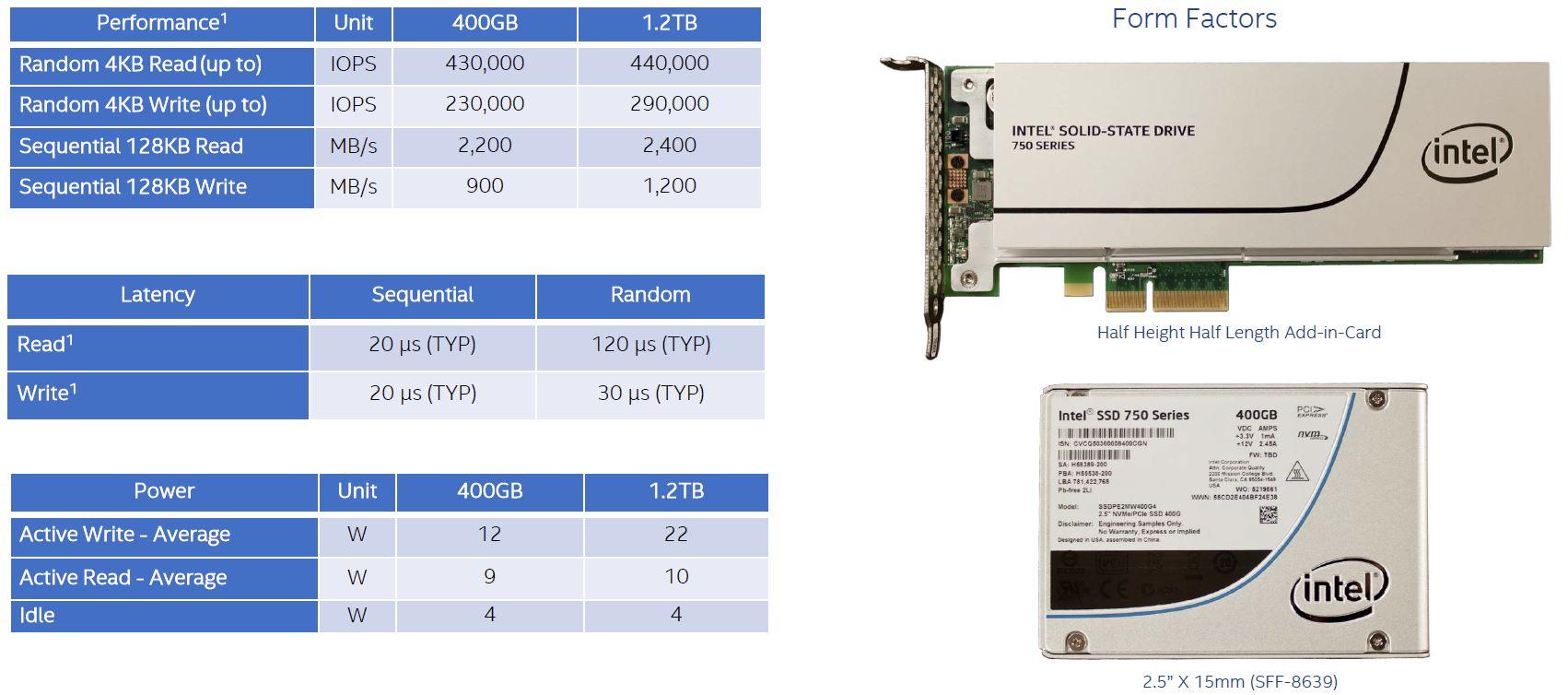 Intel NVMe SSD 750 04