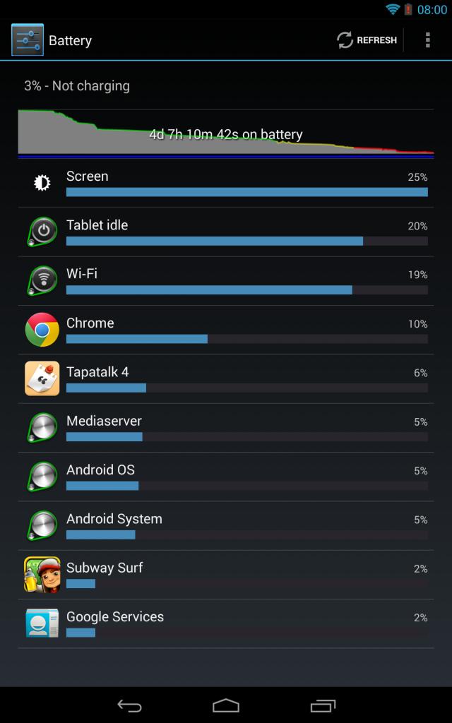 Nexus 7 2013 Baterija 01