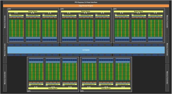 Nvidia_GTX780Tioff-1