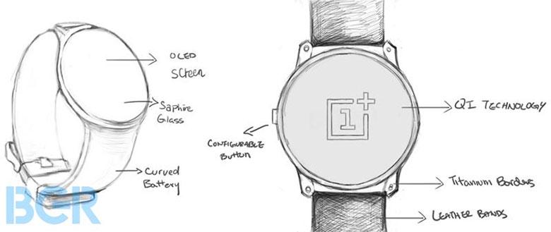 OnePlus OneWatch skica
