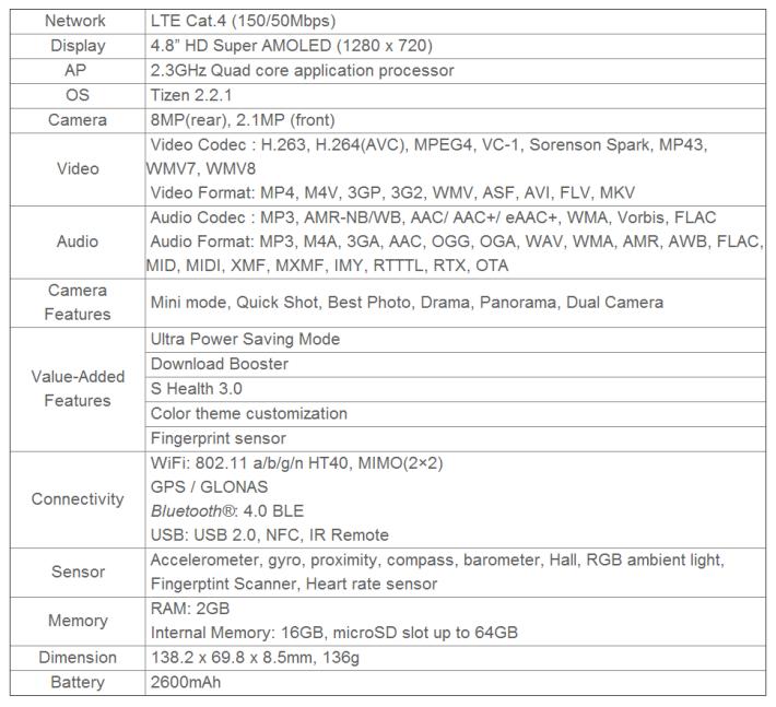 Samsung Z Tizen specifikacije