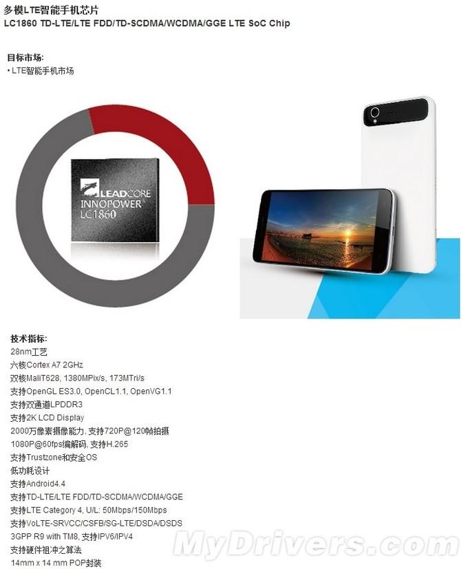Xiaomi telefon od 65 dolara 02