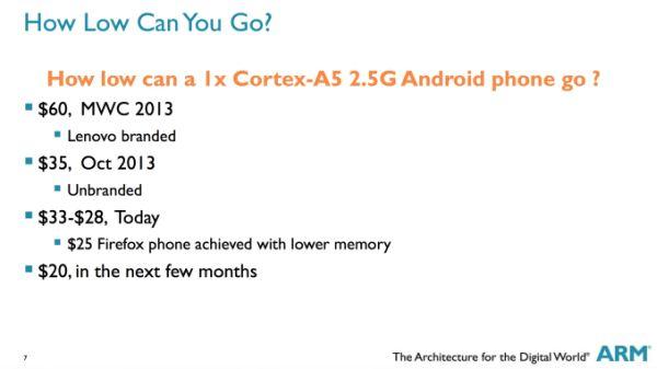 arm-20-phone