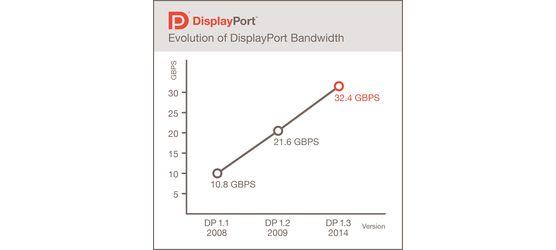 displayport-1-3,A-Z-453995-6
