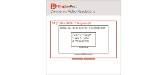 displayport-1-3,B-0-453996-6