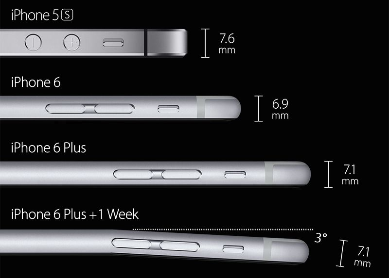 iphone 6 plus 1 week