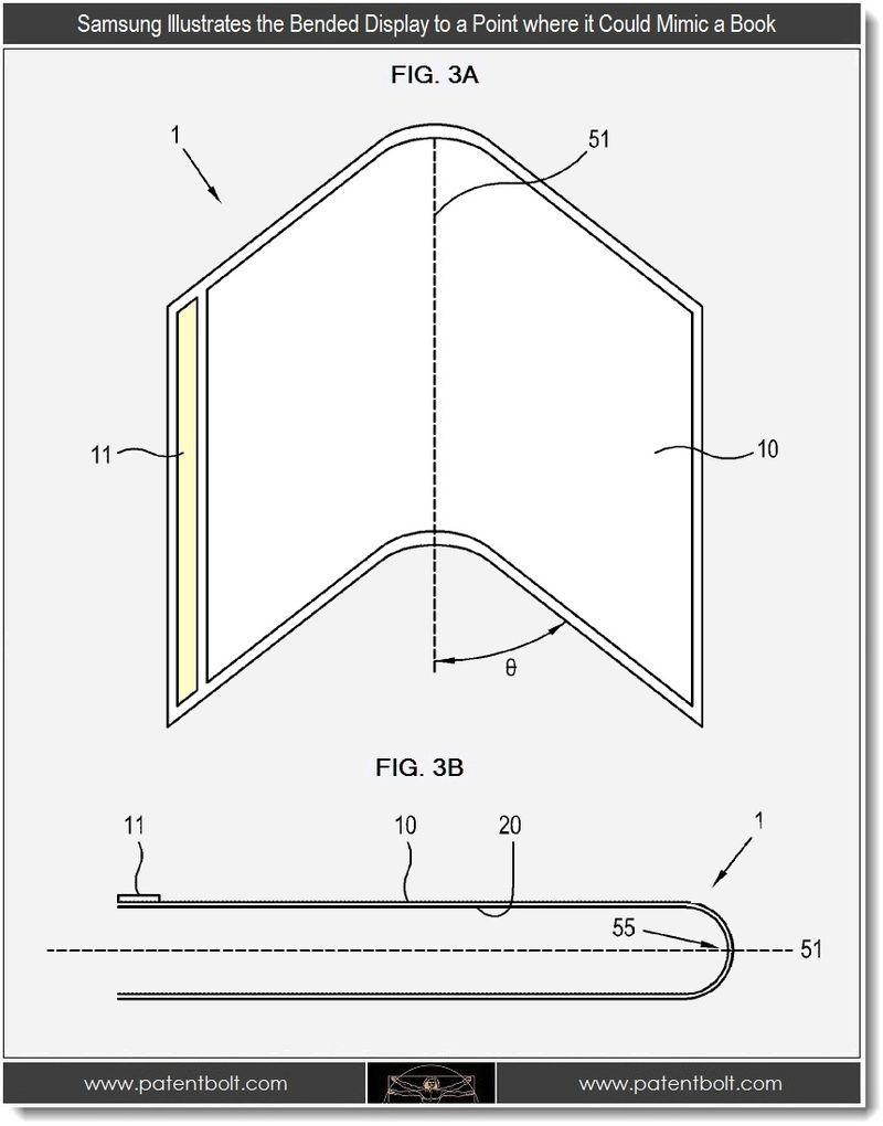 samsung flexible display patents